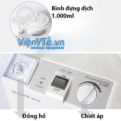 may-hut-dich-dom-1-binh-Yuyue-7E-A-VienYTe-vn-3