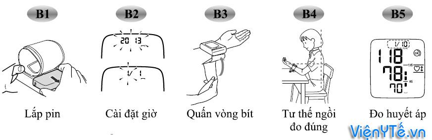 may-do-huyet-ap-dien-tu-omron-hem-6131-image17